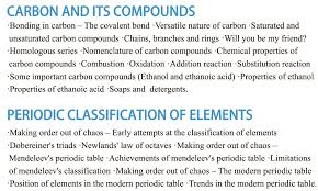 CBSE 10th chemistry in CDs or PenDRIVE or DOWNLOAD or Online | edutree