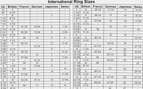 Ring Size Chart The Hunt Nyc
