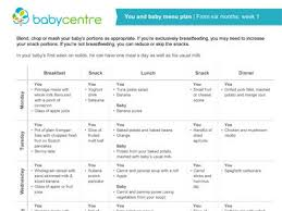 one week menu planner mum and baby recipes week one babycentre uk