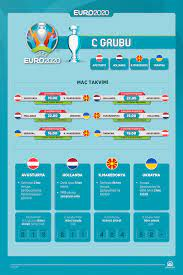 EURO 2020'de gruplar ve maç takvimi