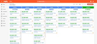 Insightly Prezzi Recensioni Informazioni Capterra