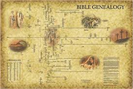 Adam To Jesus Genealogy Chart Bible Genealogy Chart Bible Family Tree From Adam Eve To