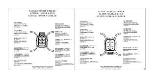 ford o2 sensor wiring diagram wiring diagram 4 wire o2 sensor test at Oxygen Sensor Wiring Diagram Ford