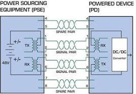 2006 chevy cobalt speaker wiring diagram images this rj45 wiring diagram power over ethernet rj45 wiring diagram