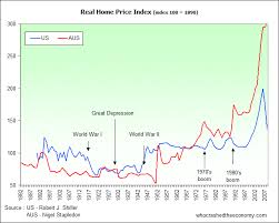 Housing The Real Economy