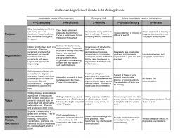016 Essay Writing High School Sample On Topics For Middle