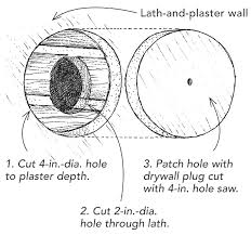 making clean holes in lath and plaster walls fine homebuilding how to repair holes in plaster