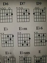 Ultimate Guitar Chord Chart Details About Ultimate Guitar Chord Chart