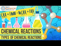 chemistry lessons chemistry lesson types of chemical reactions