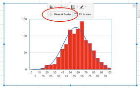 Google Charts Standard Deviation How To Make A Histogram In Google Sheets With Exam Scores