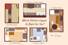 How To Design A Kitchen Floor Plan 5 Classic Kitchen Design Layouts