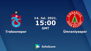 Trabzonspor - Ümraniyespor live resultat, H2H och uppställningar  