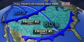 Freeport Tx Weather Tomorrow Forecast