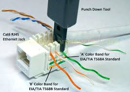 cat 5e wall jack wiring wiring diagram online rj45 wall jack vffbe info cat6 wiring diagrams cat 5e wall jack wiring