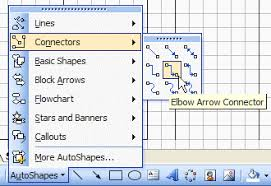 excel flow chart how to create a flow chart in excel breezetree