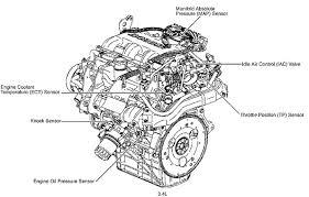 2000 gm 3400 engine diagram 2000 wiring diagrams