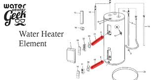 wiring diagram rheem water heaters the wiring diagram electric water heater wiring diagram nilza wiring diagram
