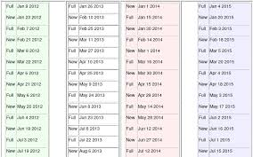 Lunar Chart 2015 Full Moon Calendar Yangah Solen