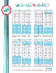 Daylight Savings A Chart To Help