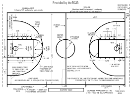 dimensions for half court basketball feet is just inside the indoor basketball court