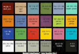 The Macbeth Color Checker 8 Download Scientific Diagram