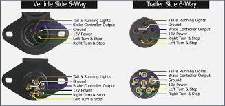 trailer wiring diagram round wiring diagrams schematics 7 pin small round trailer plug wiring diagram 7 pin round trailer plug wiring diagram bioart me 6 wire trailer wiring diagram trailer wiring
