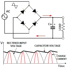 rectifier png active power factor correction rectifier circuit diagram