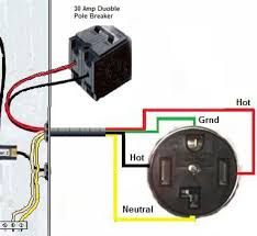 17 best images about home electrical wiring cable 4 prong dryer outlet wiring diagram