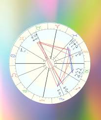 3 Surprising Places To Look In Your Natal Chart To See How