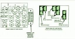 chevrolet fuse box diagram fuse box chevrolet cavalier 1991 diagram