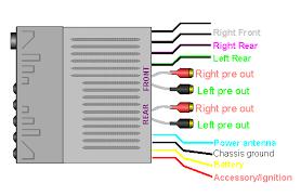 kenwood car radio wiring diagram amfm simple wiring diagram pioneer car stereo wiring diagram 245 at Pioneer Car Stereo Wiring Diagram