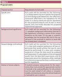 Tips to Write Bid Proposal Effectively Contentmart Blog BIT Journal