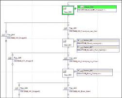 Sequential Function Chart Download Scientific Diagram
