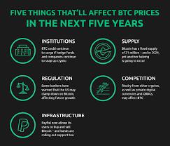 2025 bitcoin price prediction (self.bitcoin). New Research Bitcoin Price Prediction 2025 Bitcoin In 5 Years Currency Com