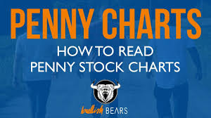 Penny Stock Charts How To Read Penny Stock Charts
