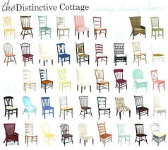 cote style dining table and chairs names of dining room furniture dining chair styles names awesome cote dining room style dining chair cote style