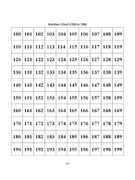 1 To 300 Number Chart Pdf Number Chart 9 Free Templates In Pdf Word Excel Download
