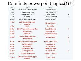 15 Minute Presentation Template 10 Minute Presentation Meloin
