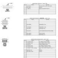 chrysler mygig radio wiring harness wiring diagrams best online chrysler wiring diagram page 3 wiring diagram and schematics 1997 concorde radio wiring code chrysler mygig radio wiring harness