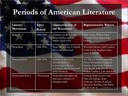 american literature essay topics writing and editing services research paper topics american codep early american literature essay prompts