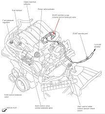 Nissan engine parts diagram