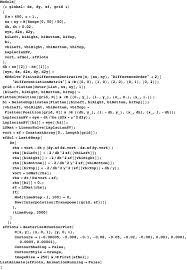 optimized coding