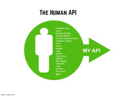 slideshare api api as i learn