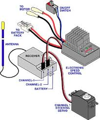 traxxas receiver wiring diagram traxxas discover your wiring traxxas receiver wiring diagram 5 channel traxxas printable