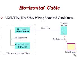 structured cabling 568b vs 568a at Tia Eia 568a Wiring Diagram