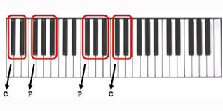 finding the piano keys 3