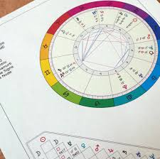 Basic Natal Chart Printed Astrology Chart Astrological Birth Chart Sold By Mystick Physick