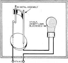wiring an incubator wiring wiring diagram, schematic diagram and Egg Incubator Wiring Diagram wiring a homemade incubator Homemade Chicken Egg Incubator Plans