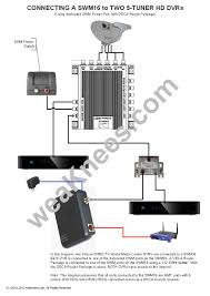 directv swm wiring diagrams and resources home media center dvrs deca router package