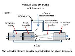 wiring diagram for ge ptac az61 auto electrical wiring diagram venturi vacuum pump schematic